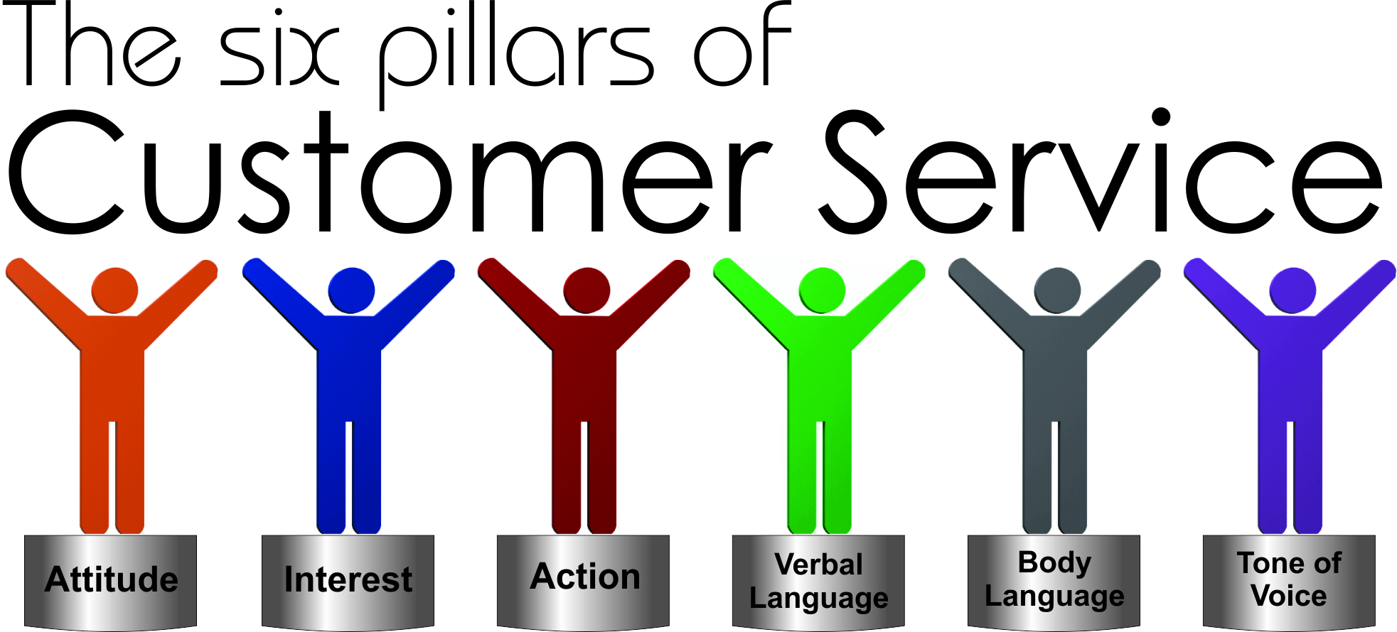 customer service solutions